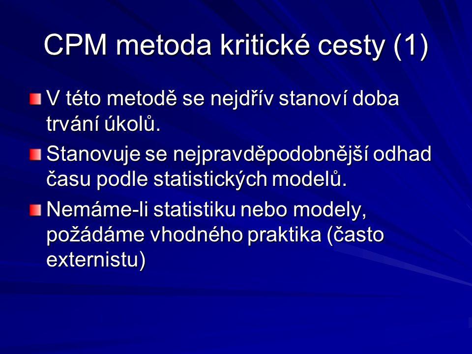 CPM metoda kritické cesty (1)