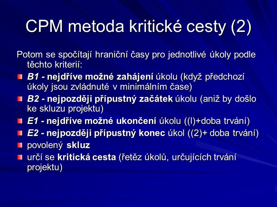 CPM metoda kritické cesty (2)