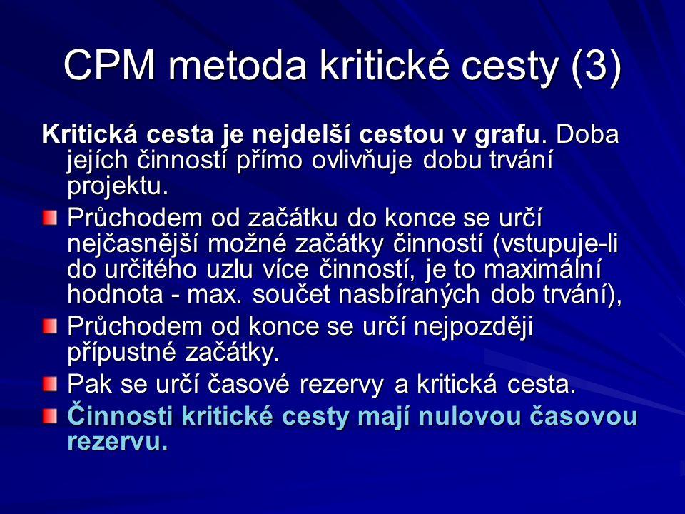 CPM metoda kritické cesty (3)