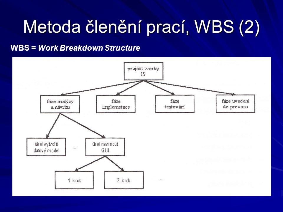 Metoda členění prací, WBS (2)