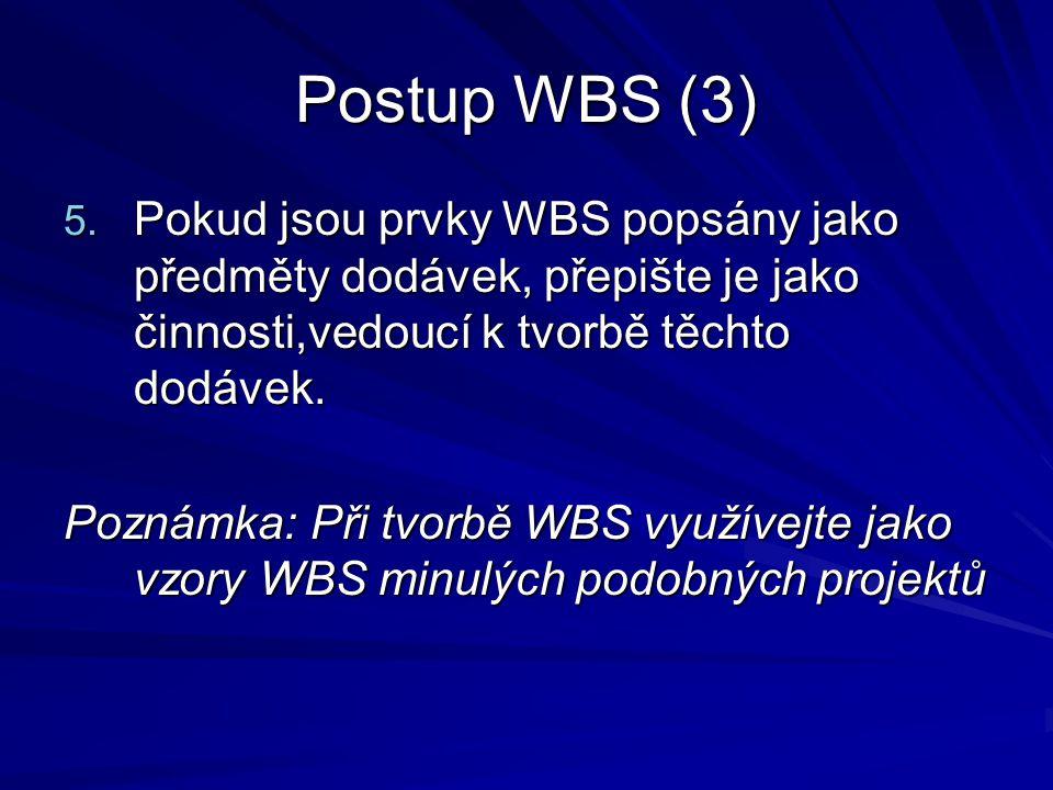 Postup WBS (3) Pokud jsou prvky WBS popsány jako předměty dodávek, přepište je jako činnosti,vedoucí k tvorbě těchto dodávek.