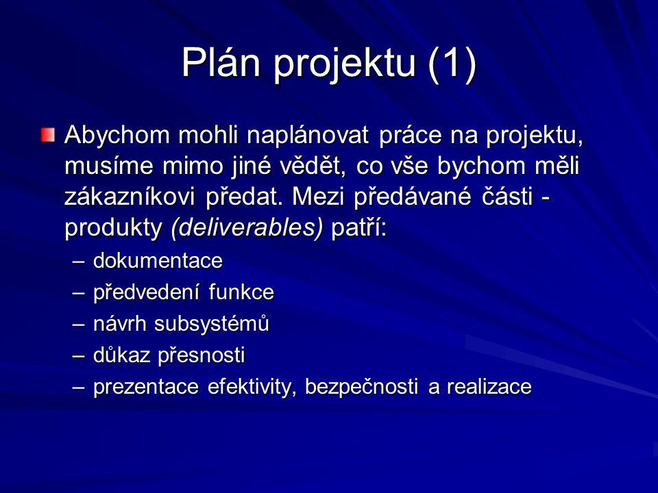 Plán projektu (1)