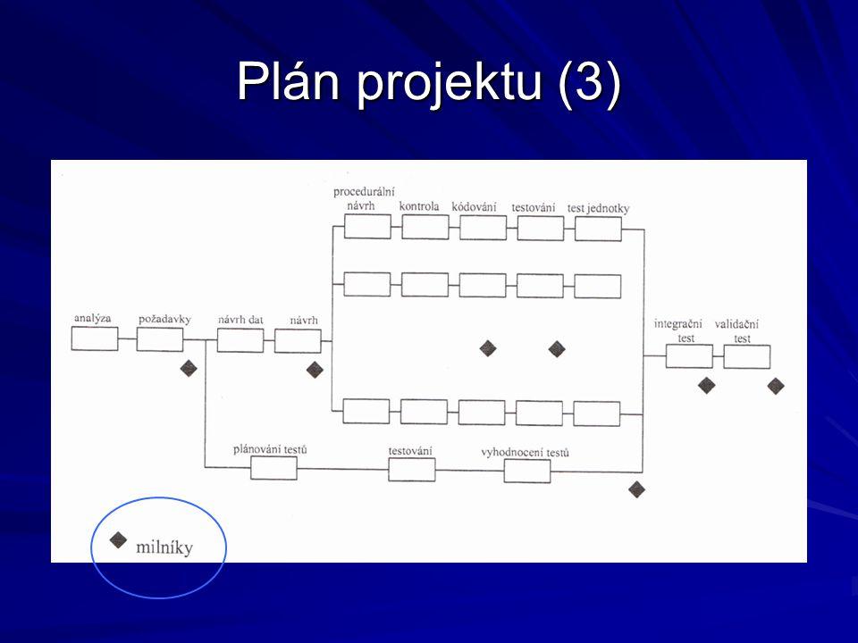 Plán projektu (3)