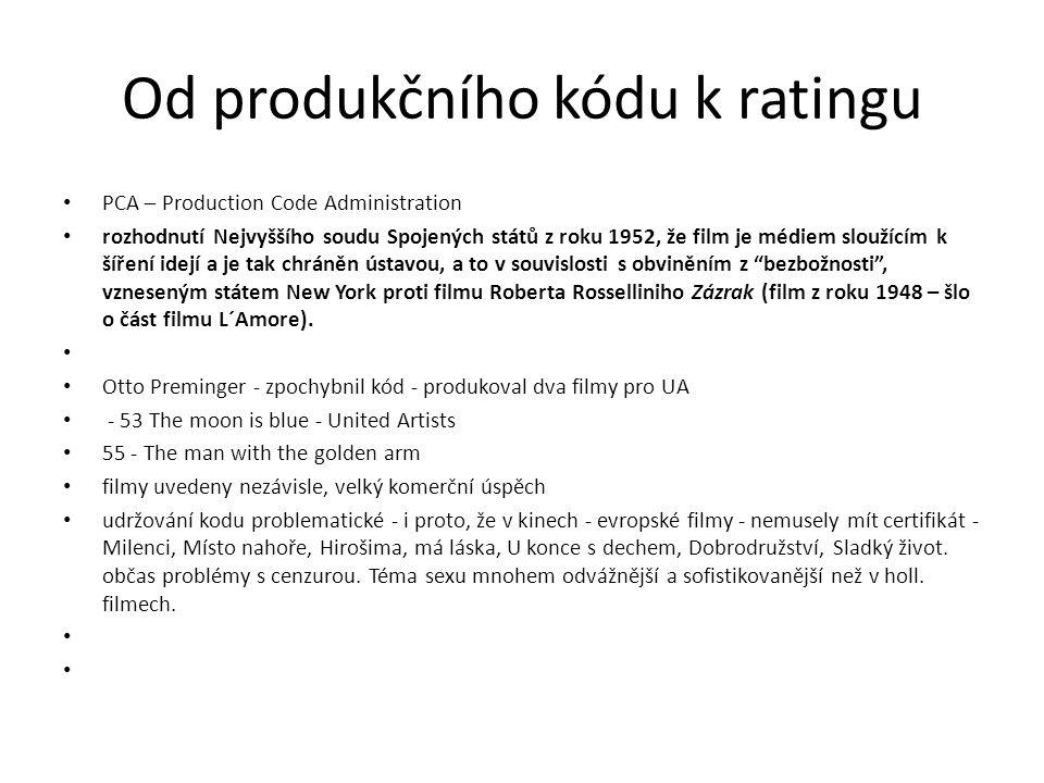 Od produkčního kódu k ratingu