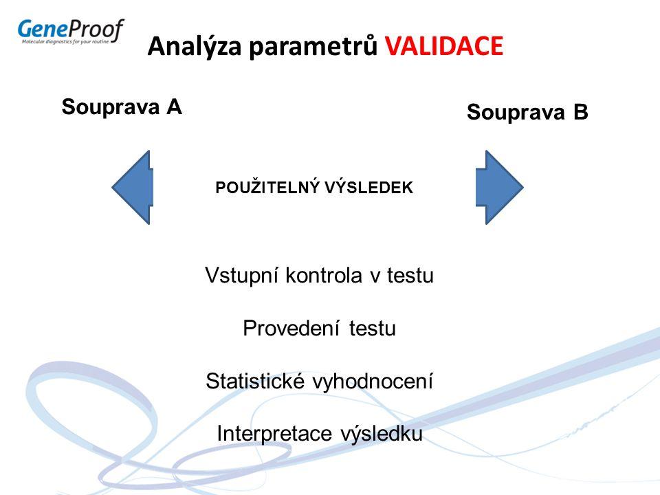Analýza parametrů VALIDACE