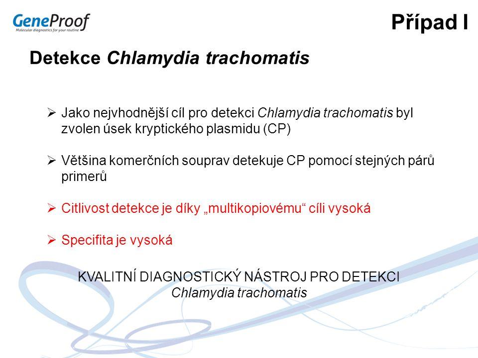 Případ I Detekce Chlamydia trachomatis