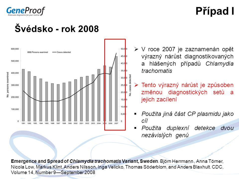 Případ I Švédsko - rok 2008. V roce 2007 je zaznamenán opět výrazný nárůst diagnostikovaných a hlášených případů Chlamydia trachomatis.