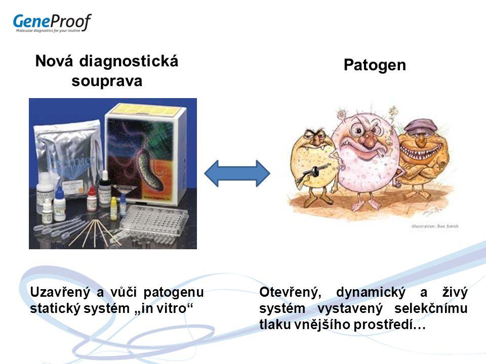 Nová diagnostická souprava
