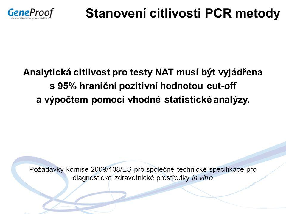 Stanovení citlivosti PCR metody