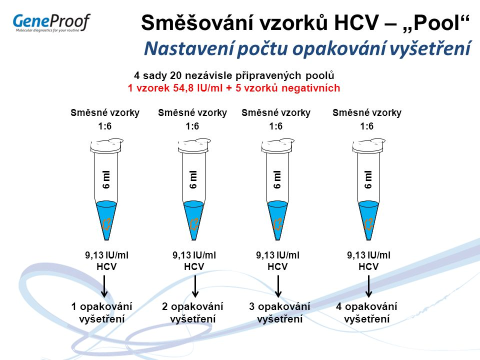 """Směšování vzorků HCV – """"Pool Nastavení počtu opakování vyšetření"""