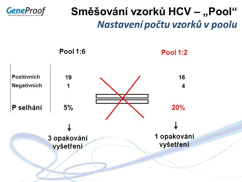"""Směšování vzorků HCV – """"Pool Nastavení počtu vzorků v poolu"""