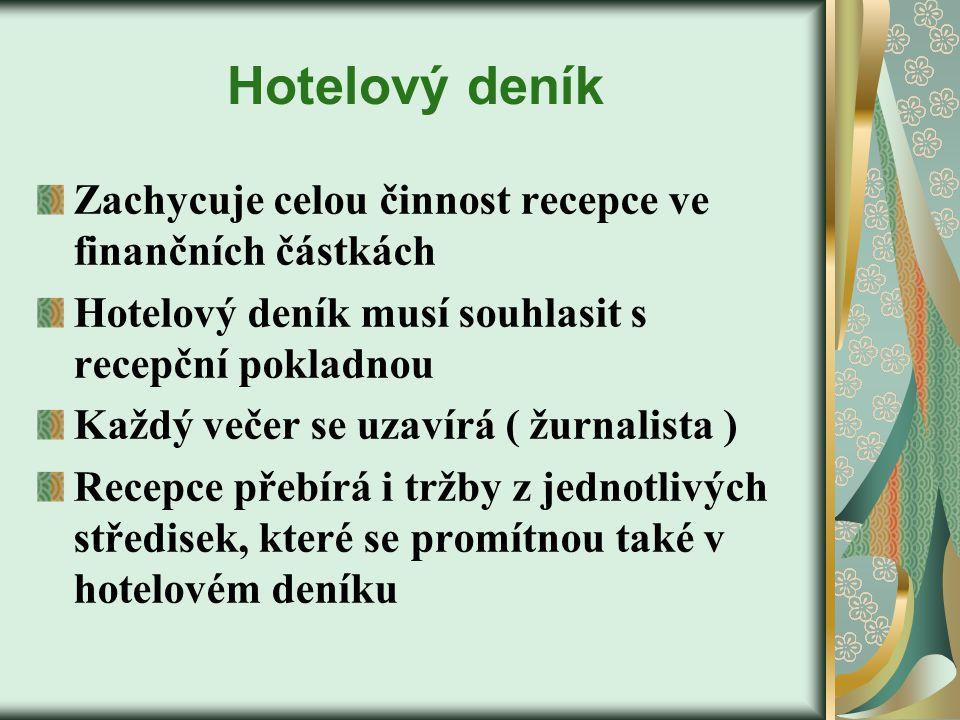 Hotelový deník Zachycuje celou činnost recepce ve finančních částkách