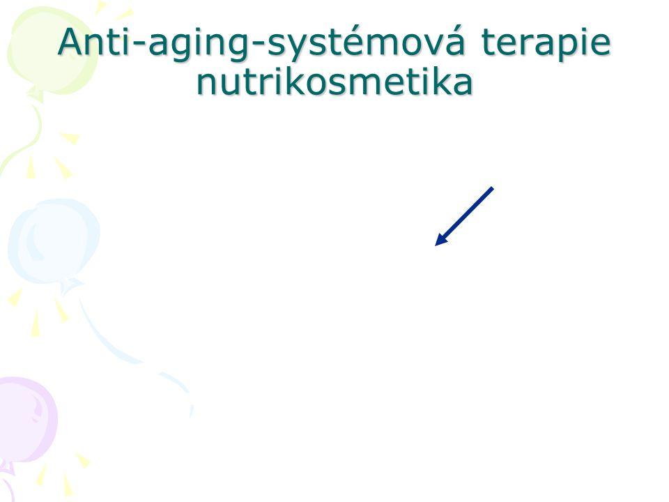 Anti-aging-systémová terapie nutrikosmetika
