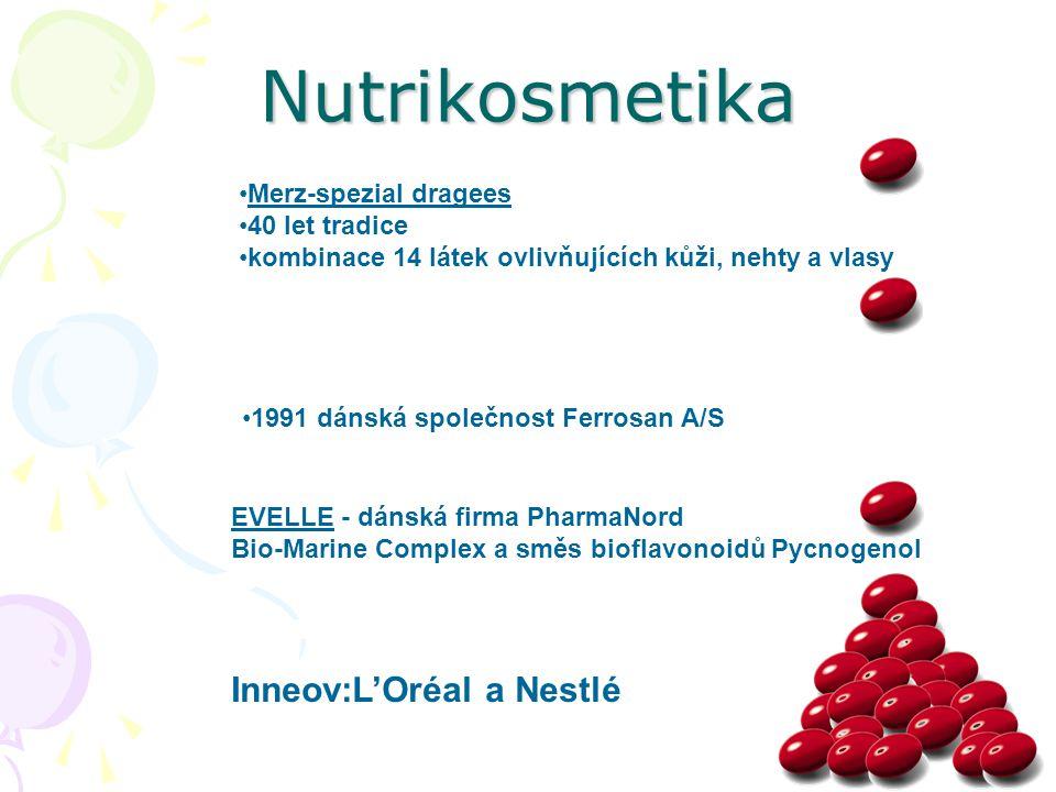 Nutrikosmetika Inneov:L'Oréal a Nestlé Merz-spezial dragees