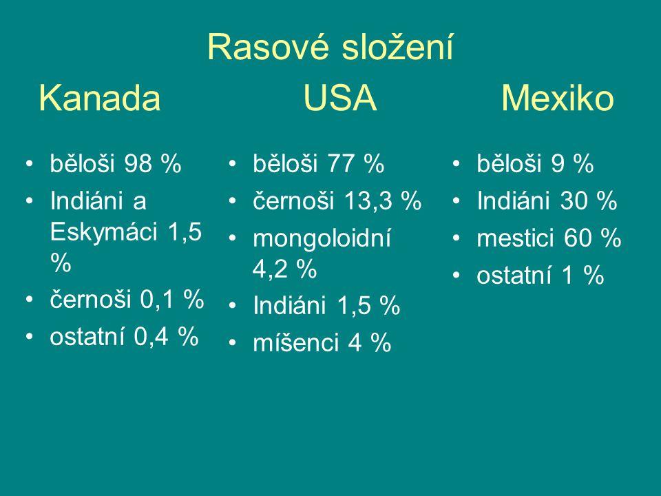 Rasové složení Kanada USA Mexiko běloši 98 % Indiáni a Eskymáci 1,5 %