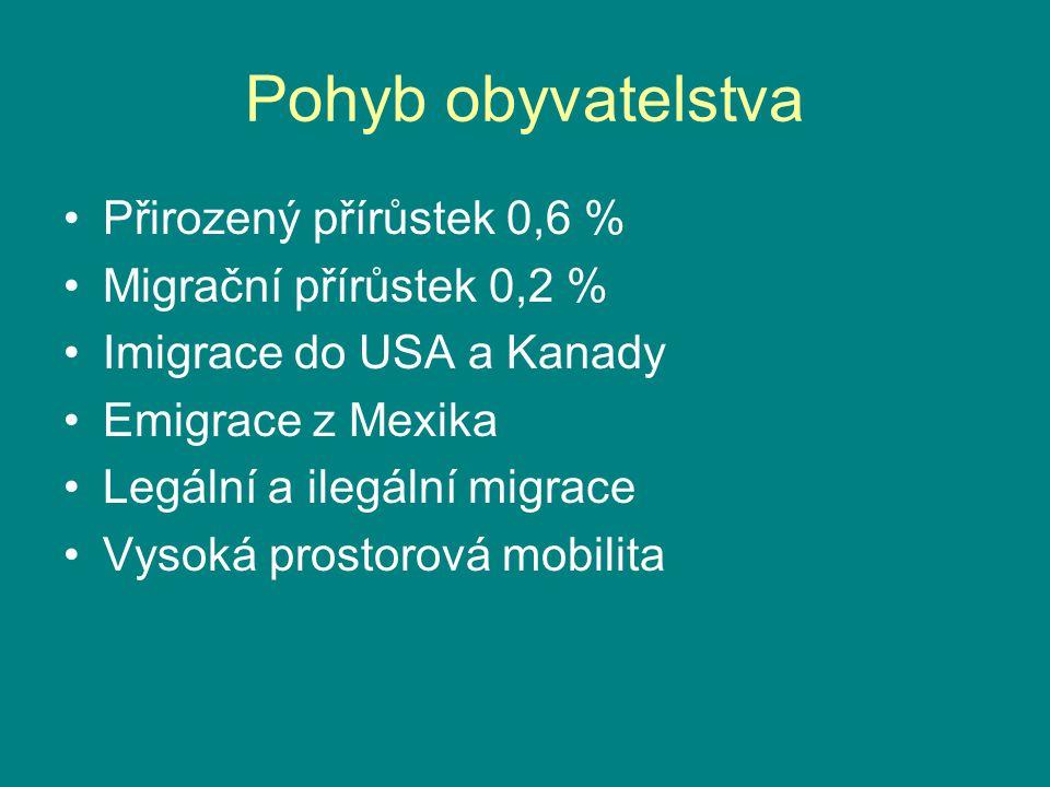 Pohyb obyvatelstva Přirozený přírůstek 0,6 % Migrační přírůstek 0,2 %