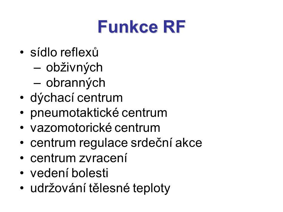 Funkce RF sídlo reflexů obživných obranných dýchací centrum