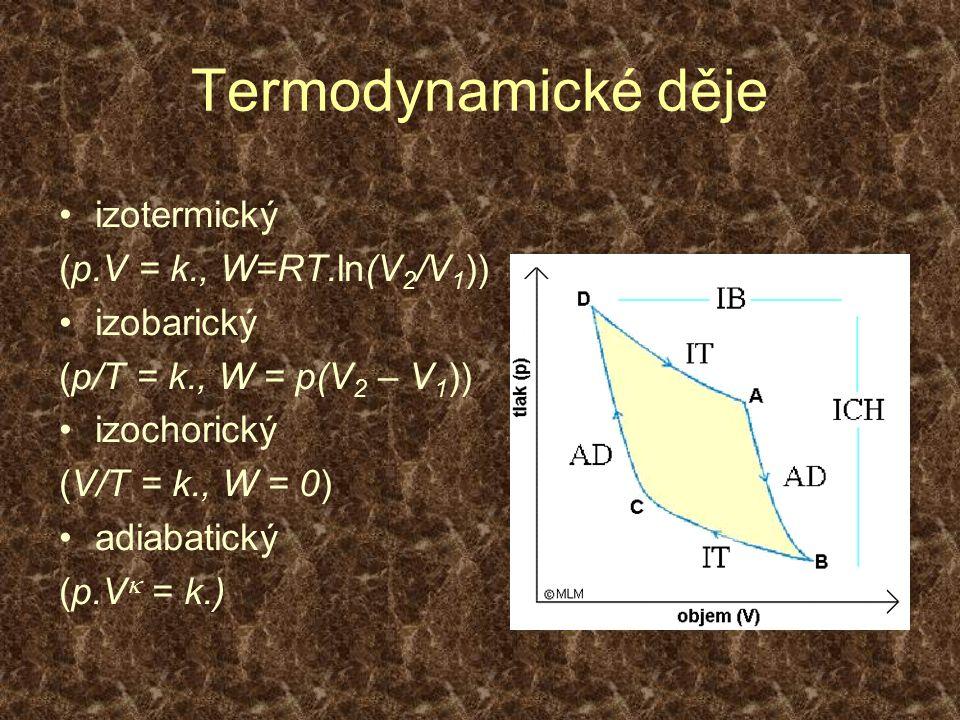 Termodynamické děje izotermický (p.V = k., W=RT.ln(V2/V1)) izobarický