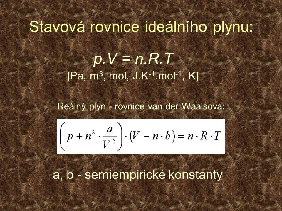 Stavová rovnice ideálního plynu: