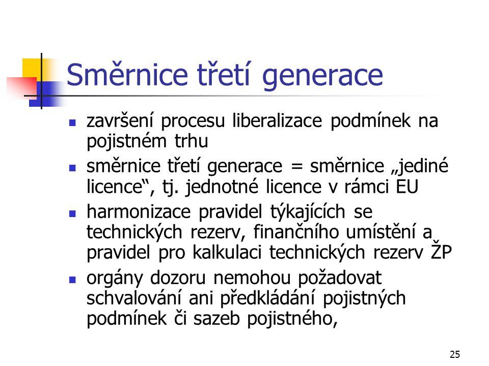 Směrnice třetí generace