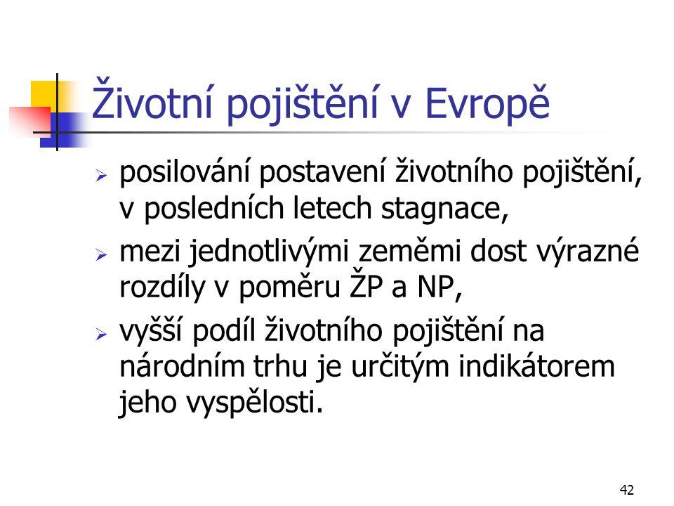 Životní pojištění v Evropě