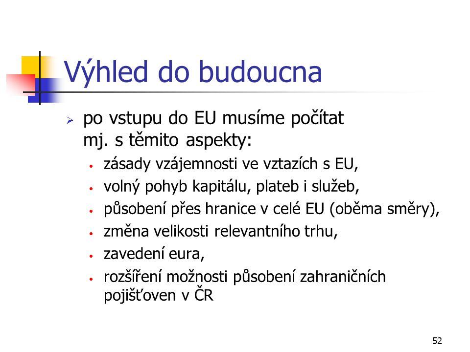Výhled do budoucna po vstupu do EU musíme počítat mj. s těmito aspekty: zásady vzájemnosti ve vztazích s EU,