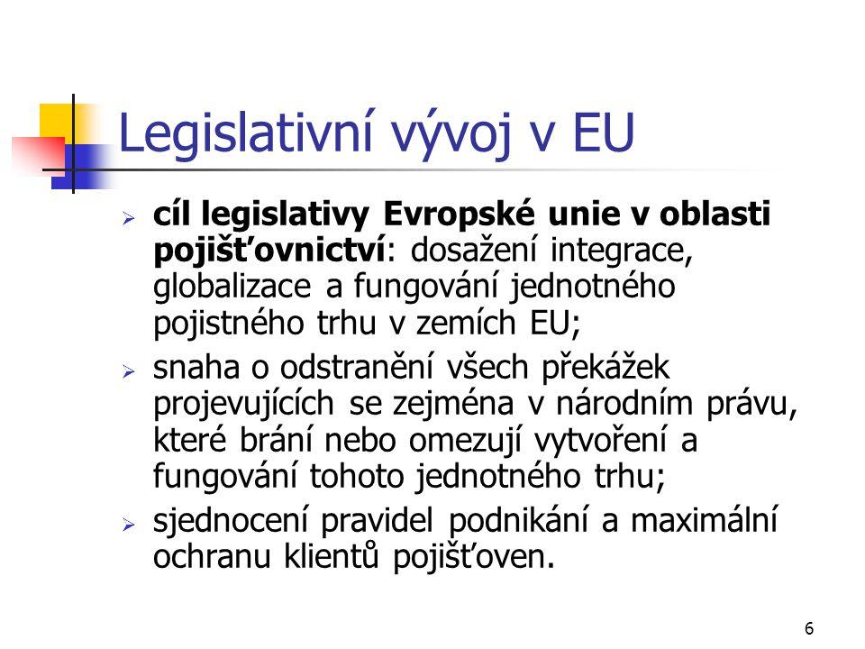 Legislativní vývoj v EU
