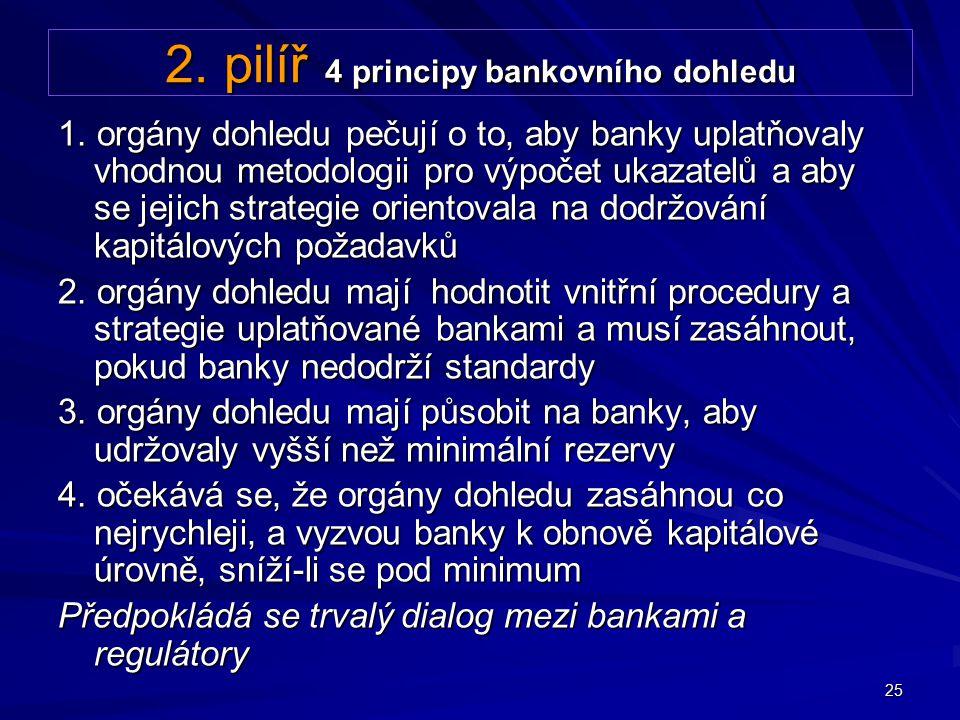 2. pilíř 4 principy bankovního dohledu
