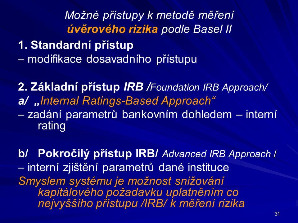 Možné přístupy k metodě měření úvěrového rizika podle Basel II