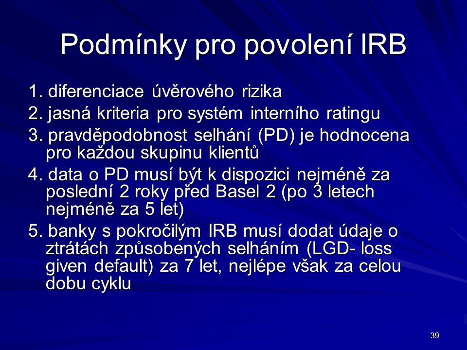 Podmínky pro povolení IRB