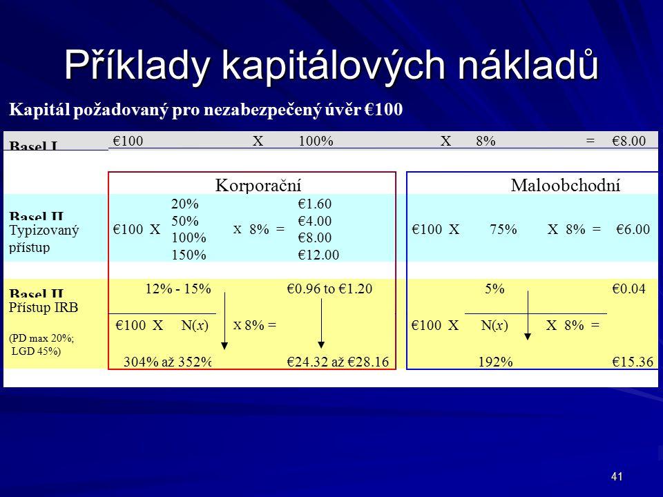 Příklady kapitálových nákladů