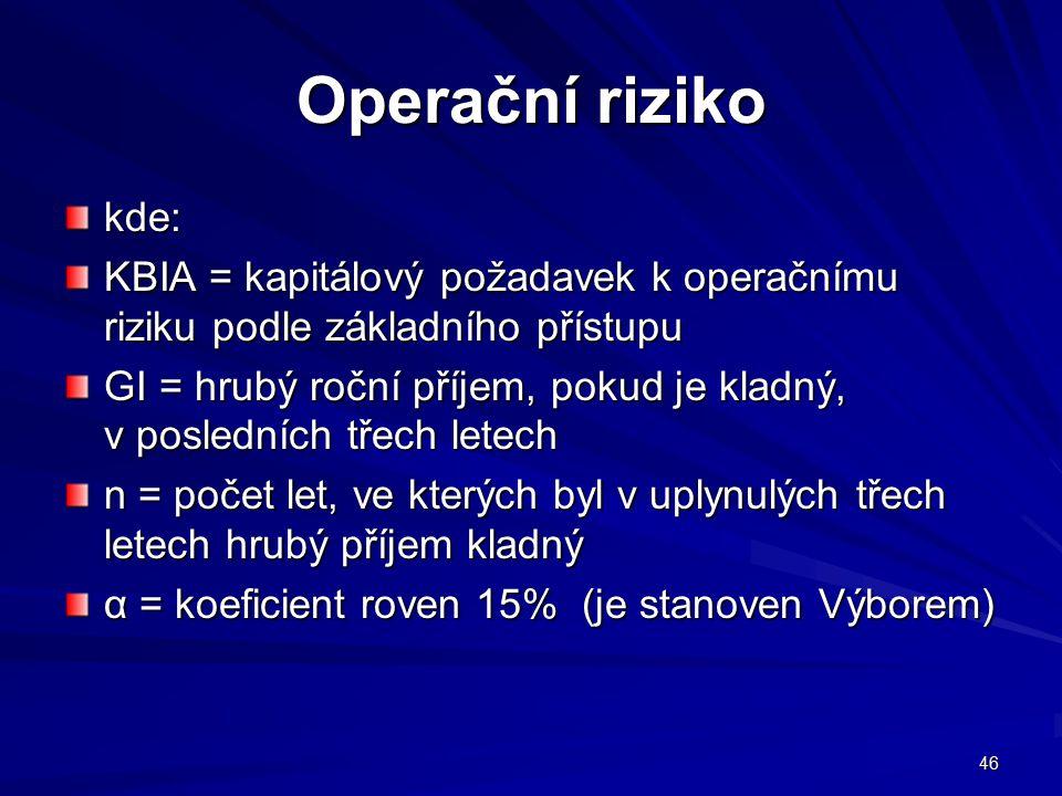 Operační riziko kde: KBIA = kapitálový požadavek k operačnímu riziku podle základního přístupu.