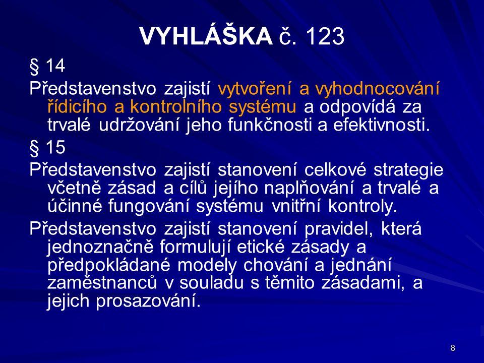 VYHLÁŠKA č. 123 § 14.