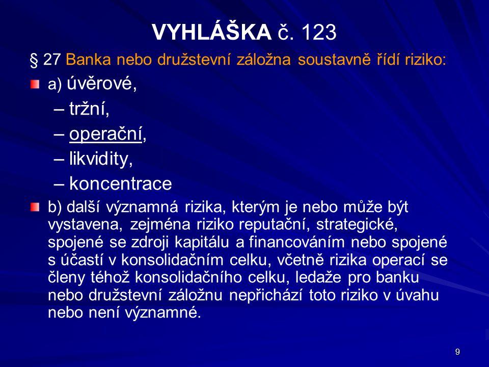 VYHLÁŠKA č. 123 tržní, operační, likvidity, koncentrace