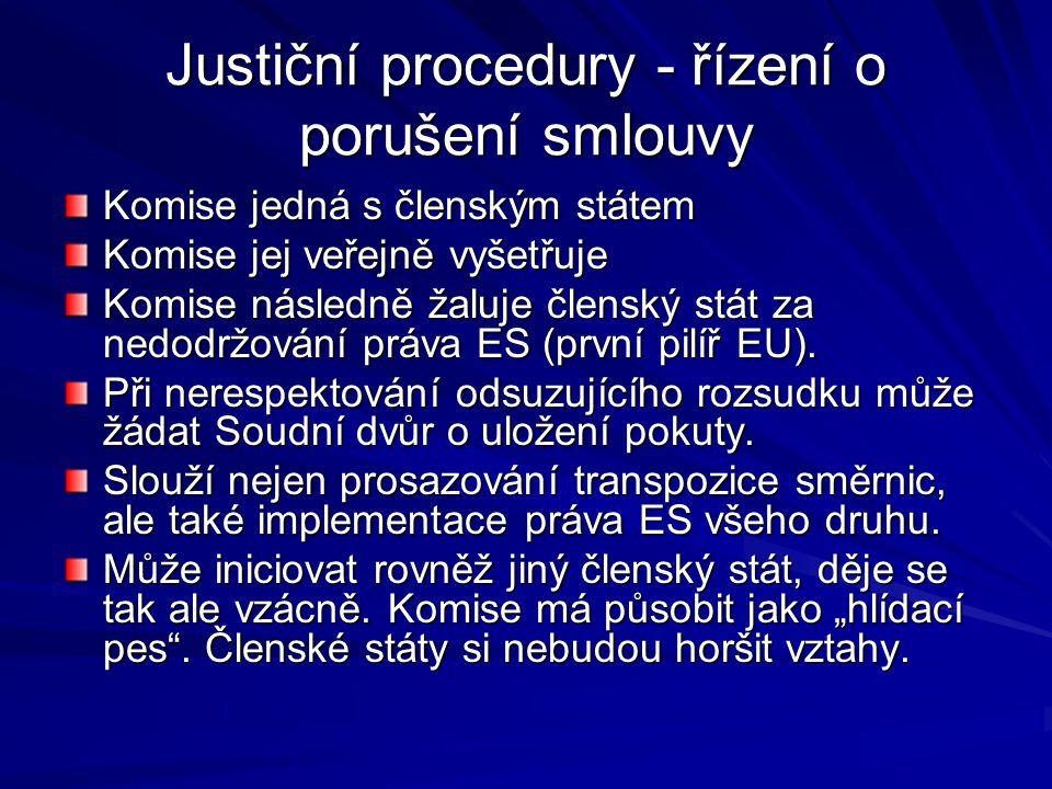 Justiční procedury - řízení o porušení smlouvy