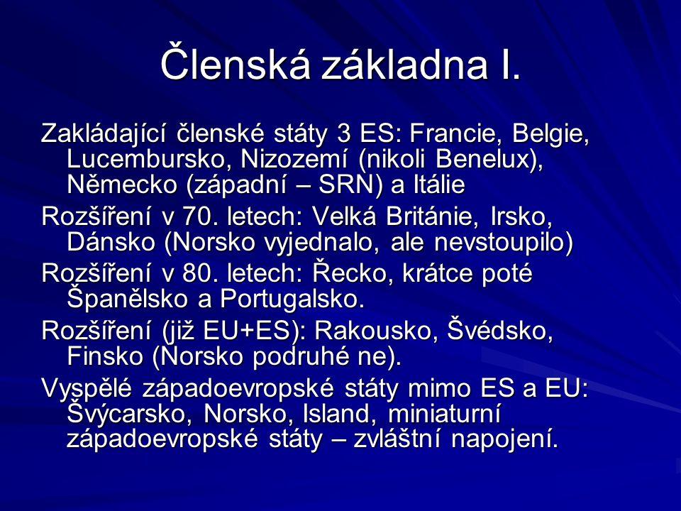 Členská základna I. Zakládající členské státy 3 ES: Francie, Belgie, Lucembursko, Nizozemí (nikoli Benelux), Německo (západní – SRN) a Itálie.