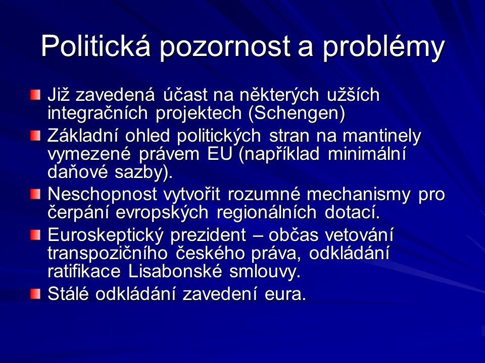 Politická pozornost a problémy