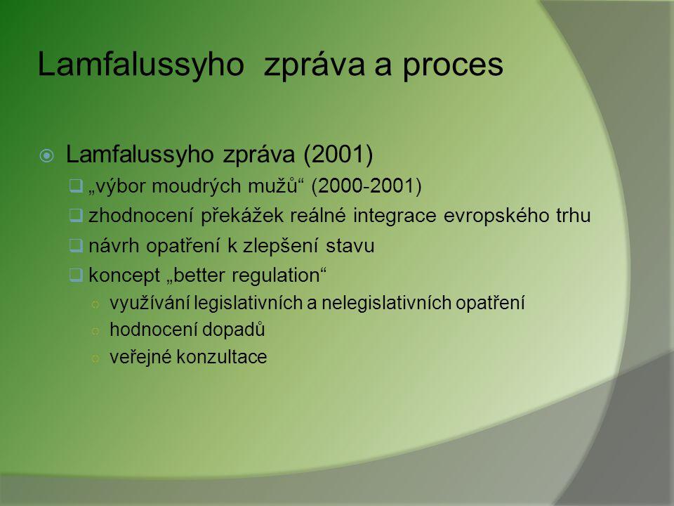 Lamfalussyho zpráva a proces