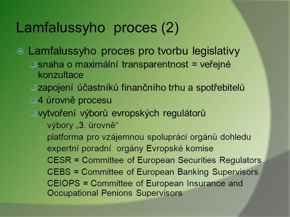 Lamfalussyho proces (2)