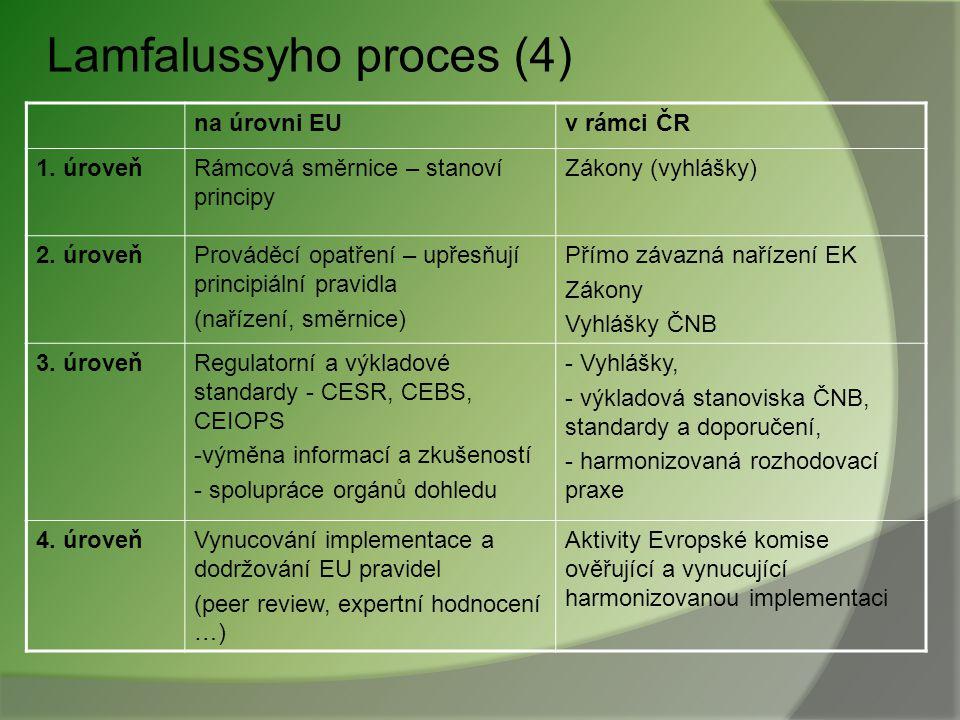 Lamfalussyho proces (4)