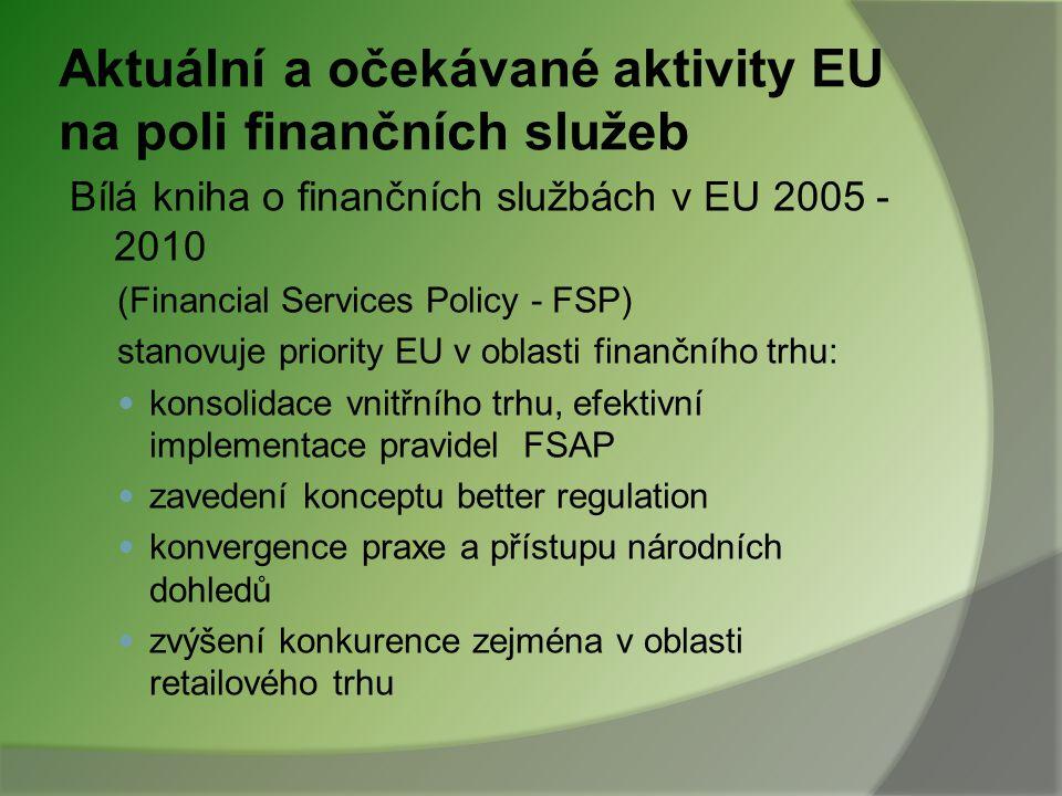 Aktuální a očekávané aktivity EU na poli finančních služeb