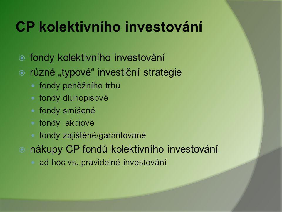 CP kolektivního investování