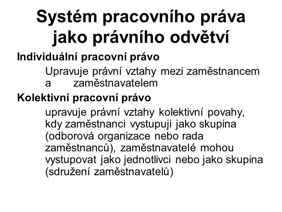 Systém pracovního práva jako právního odvětví