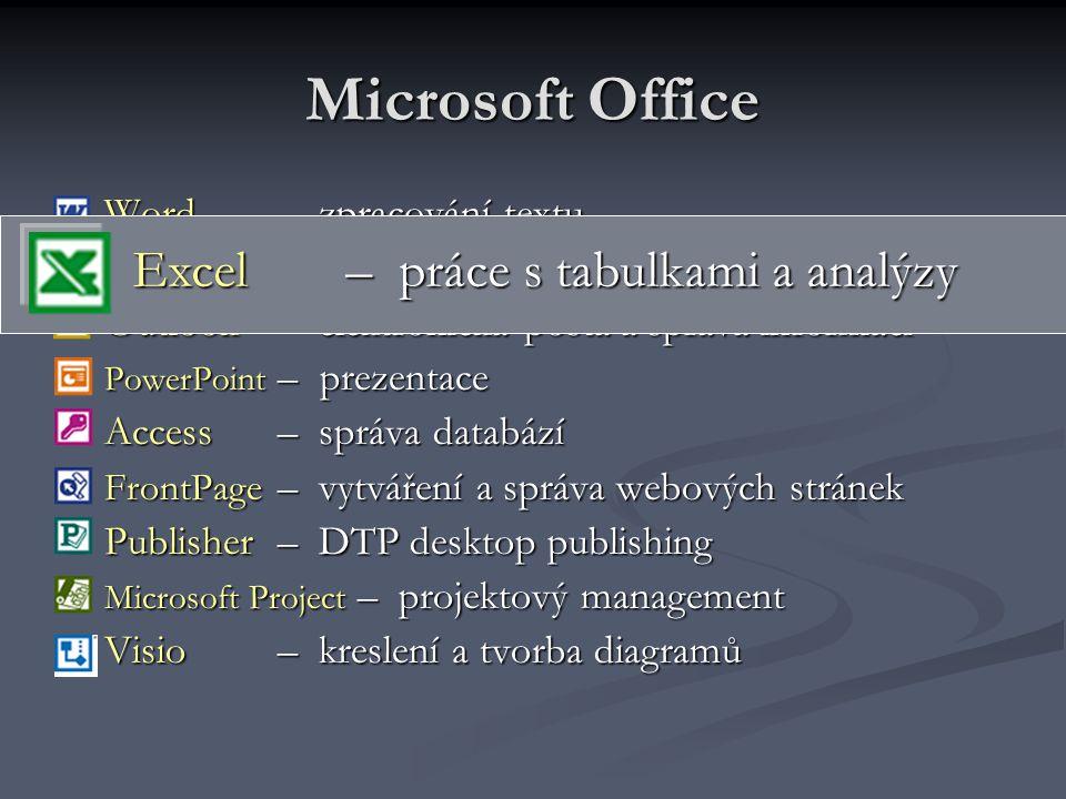 Microsoft Office Excel – práce s tabulkami a analýzy