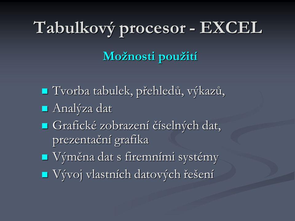Tabulkový procesor - EXCEL