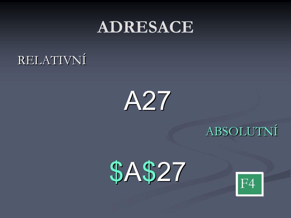 ADRESACE RELATIVNÍ A27 ABSOLUTNÍ $A$27 F4