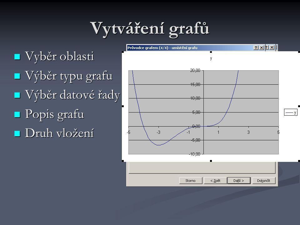 Vytváření grafů Vyběr oblasti Výběr typu grafu Výběr datové řady