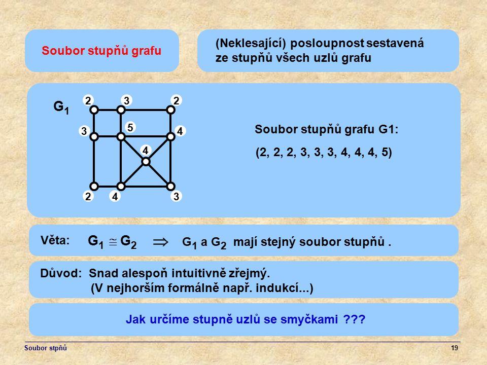 (Neklesající) posloupnost sestavená ze stupňů všech uzlů grafu