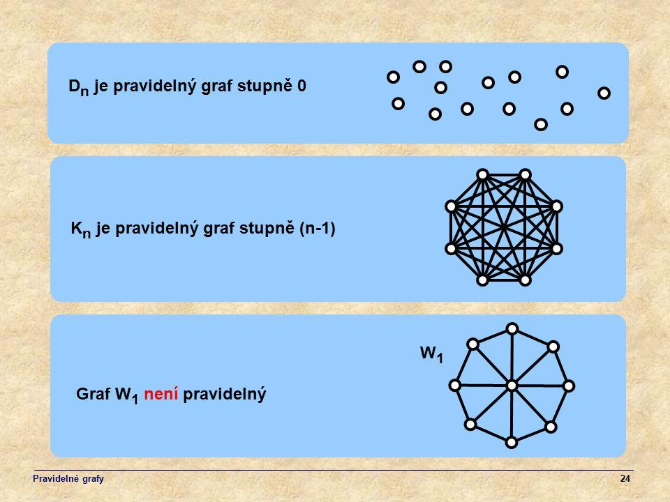 W1 Dn je pravidelný graf stupně 0 Kn je pravidelný graf stupně (n-1)