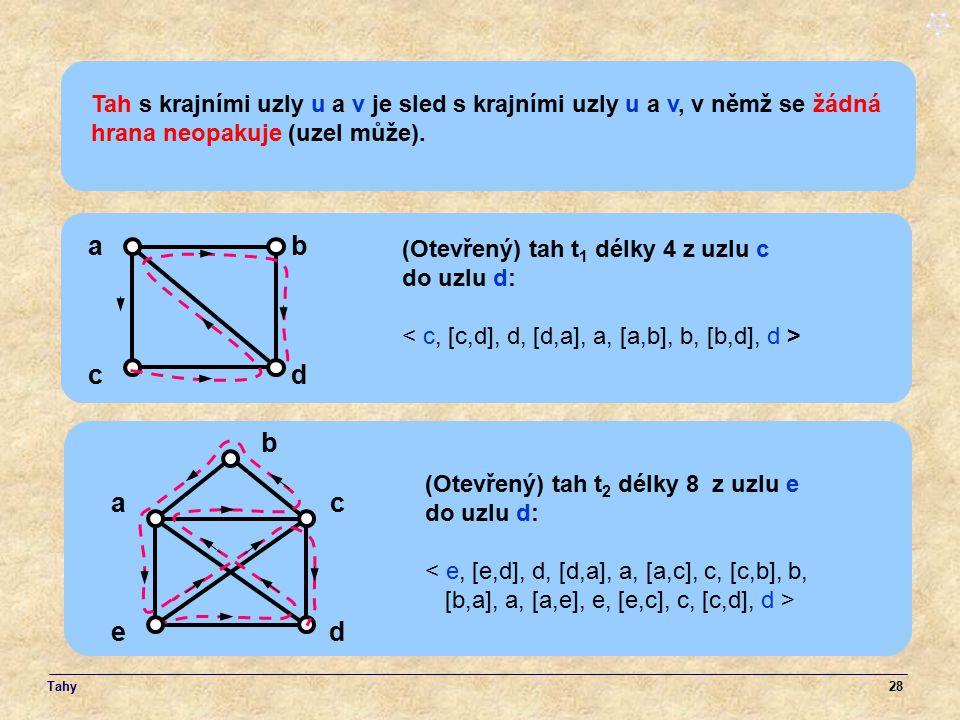 Tah s krajními uzly u a v je sled s krajními uzly u a v, v němž se žádná hrana neopakuje (uzel může).